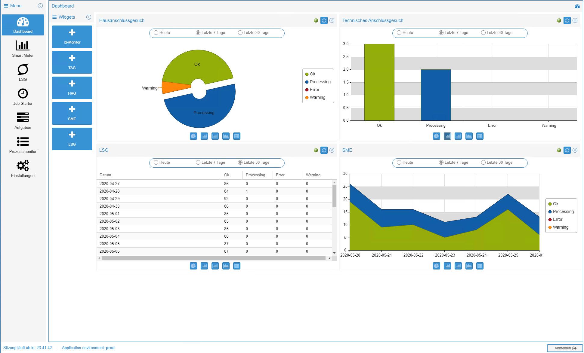 SMIP Smart Meter Prozess- und Integrations-Plattform by EnerBit_SMIP-Dashboard